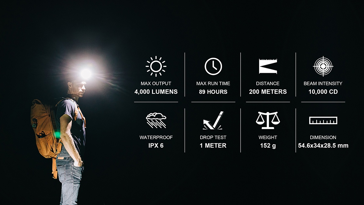 Powerful headlight for running orienteering
